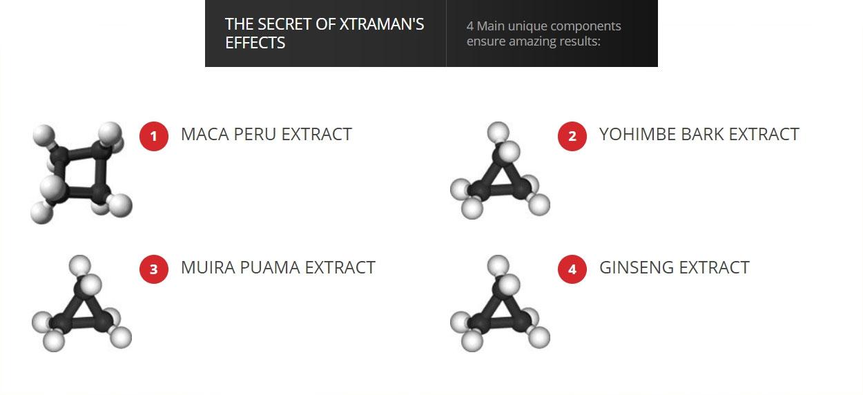 Xtraman roster